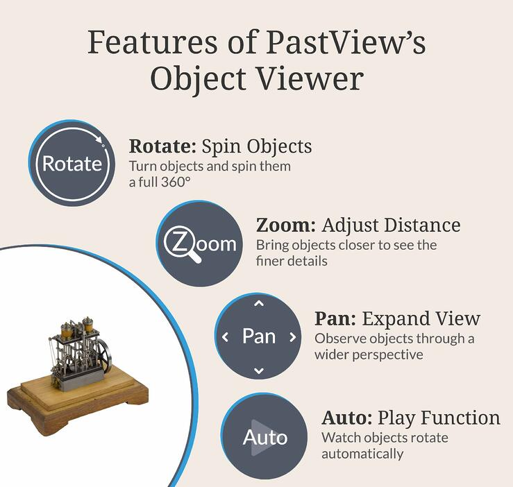 Object-Viewer-Infographic-1